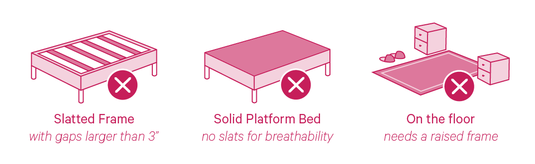 Don't used the Endy Mattress on a solid platform, on slats spaced more than three inches apart, or directly on the floor.